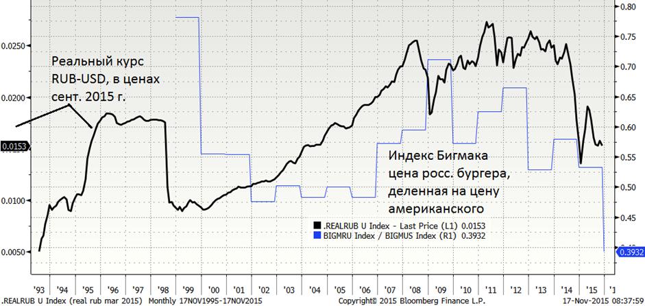 """Российские акции сегодня ожидает ралли, причина - """"Putin Rapprochement"""" (произносится как """"рапрошмО"""" , франц. заимствование в англ. яз., означает """"сближение"""")"""