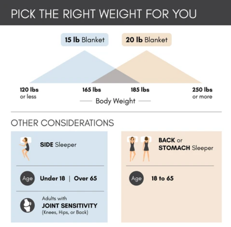 How to choose the right weighted blanket