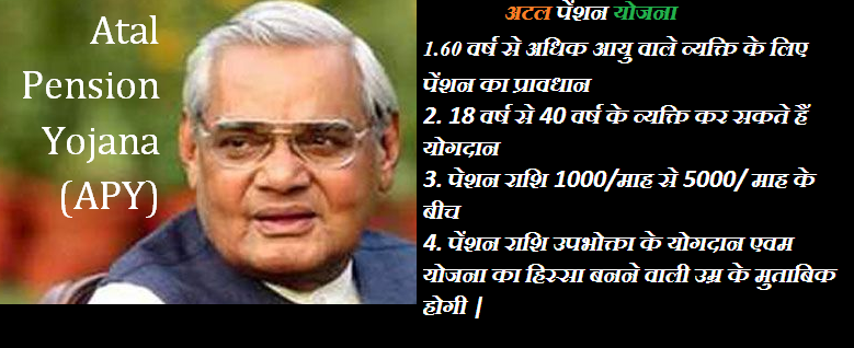Aadhar Card for Atal Pension Yojana