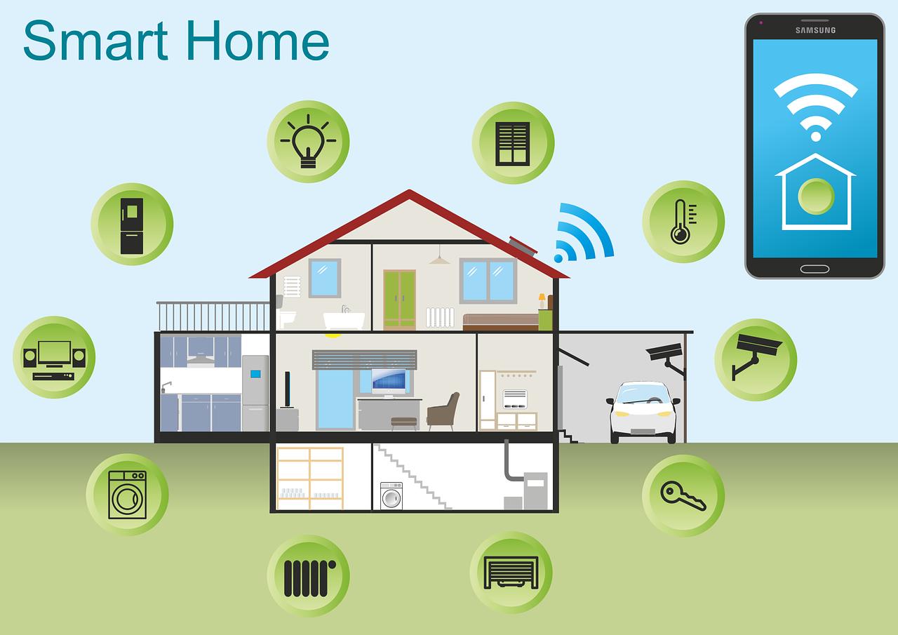 En god og billig smart alarm fra Miraca