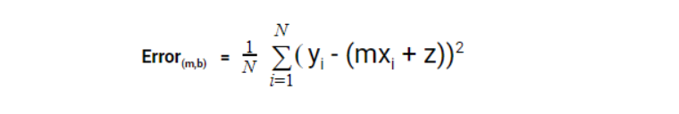the equation for calculation of error