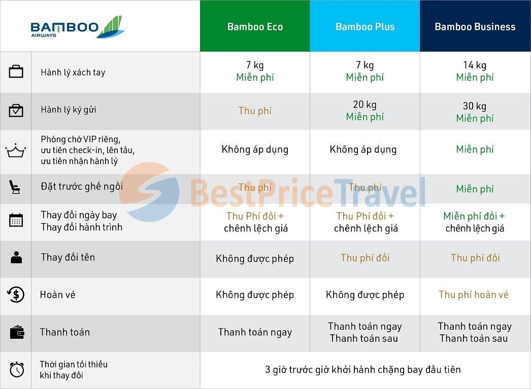Các hạng vé của vé máy bay Bamboo Airways