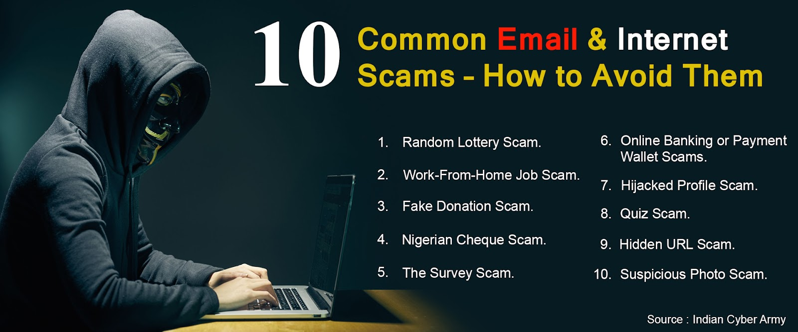 internet email threats Common threats to be aware of applying email filters may help you manage unwanted emails worms are a common threat to computers and the internet as a whole.