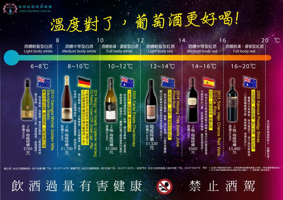 葡萄酒的溫度2017.jpg