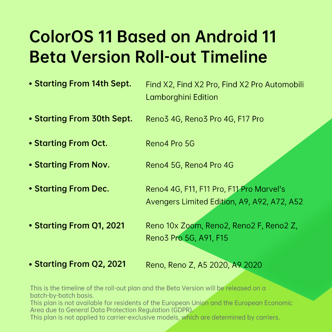 Macintosh HD:Users:amrita:Downloads:ColorOS 11 Based on Android 11 Beta Version Roll-out Timeline.png