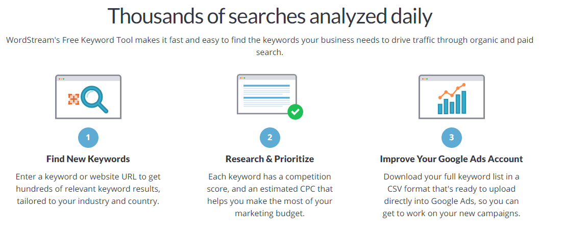 6 Best Practices That Improve Your Site's Visibility 4