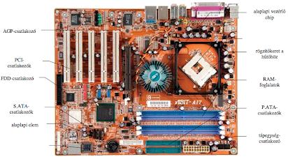 10f06b0a8b56 2.2 A számítógép felépítése