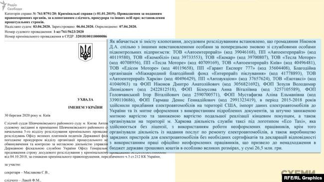Розслідування встановило, що при ввезенні машин з США та продажу електрокарів в Україні харківські бізнесмени занижують їхню вартість