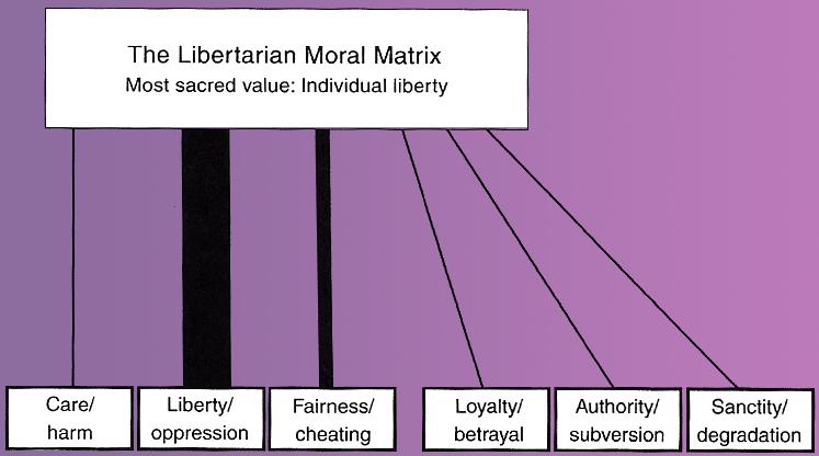 MFTLibertarianFoundations.jpg