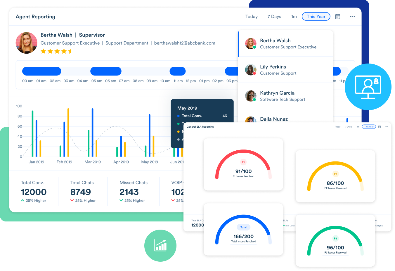 Image from Acquire showing an analytics dashboard unifying customer service data