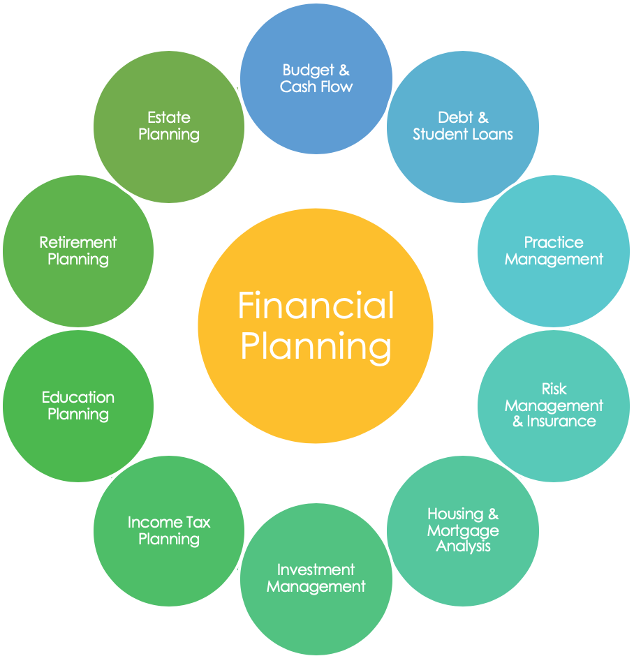 financial planning services graphic