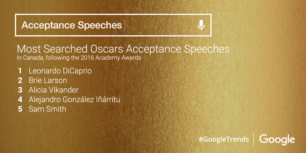 Most Searched Acceptance Speeches.jpg