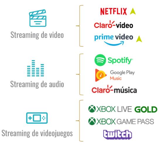 Conectados 24/7. Streaming