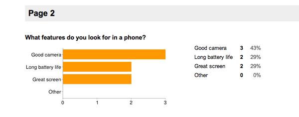 Các kết quả từ cuộc khảo sát của bạn