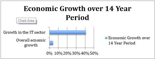 Chart 1.JPG