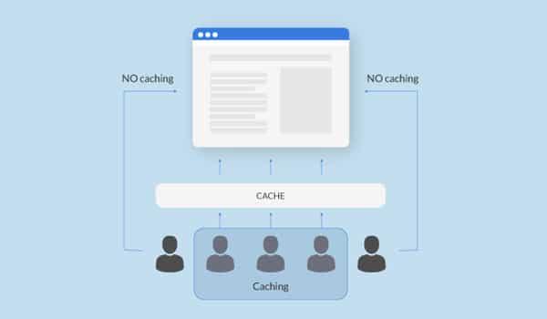 Cache là gì? Web cache lưu trữ tạm thời các nội dung tĩnh thường được truy cập trên website