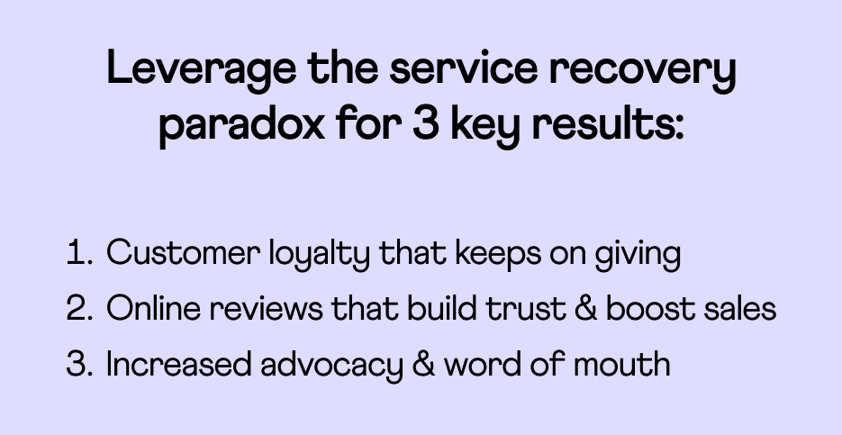 Leverage the service recovery paradox for 3 key results.