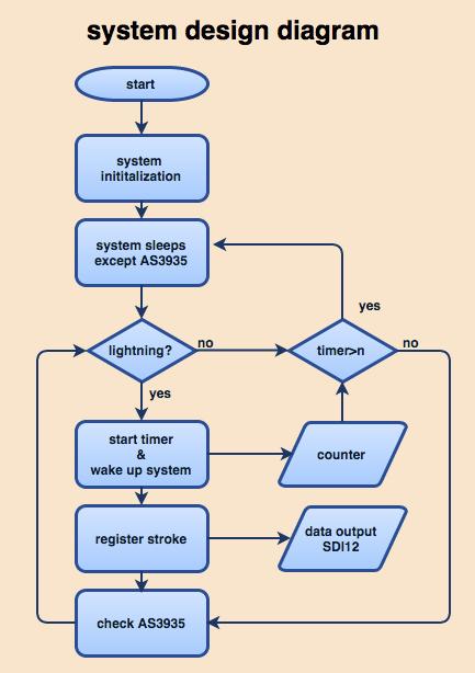 system_diagram.png