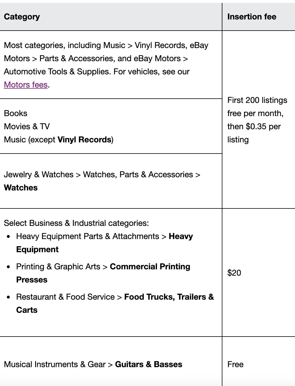 Fee categories