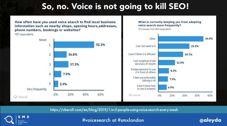 Sesli aramalar SEO'yu öldürmeyecek, aksine yeni fırsat alanları yaratacak