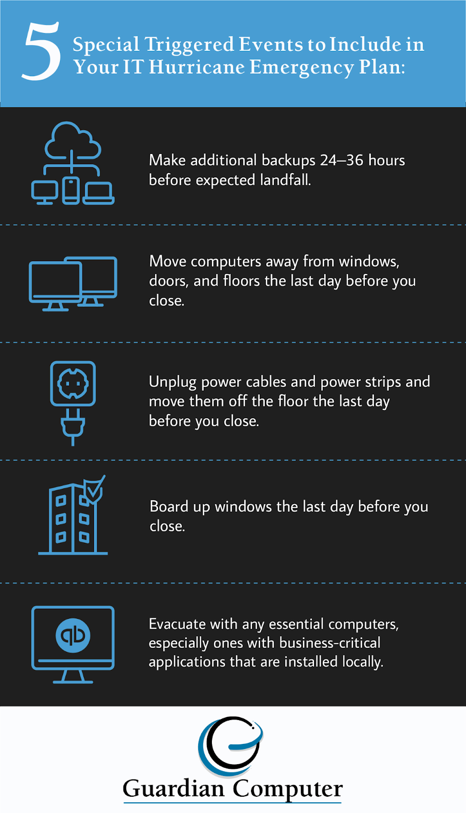 Consider this list of 5 special triggered events to include in your IT hurricane emergency plan.