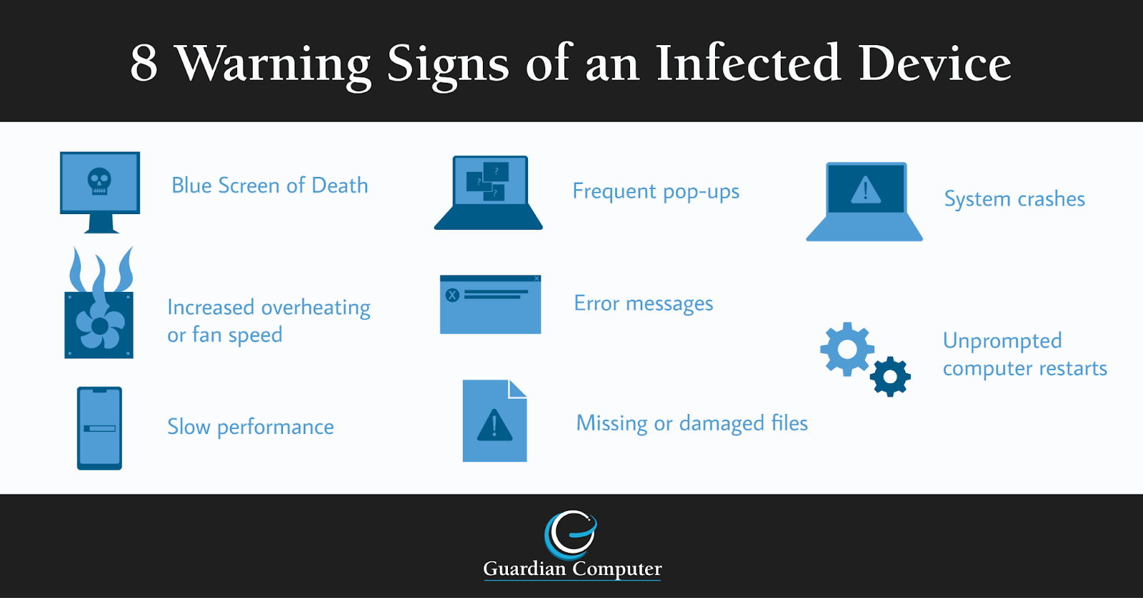Prepare yourself against computer virus myths by reading about the common warning signs of an infected device in our infographic or in the rest of our blog post.
