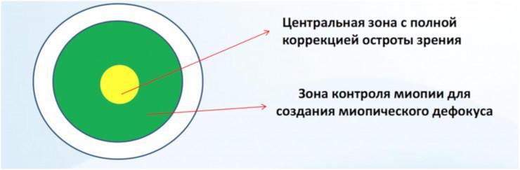 http://izhevsk.krugozor-clinic.ru/templates/krugozor_template/img/lec_bif.jpg