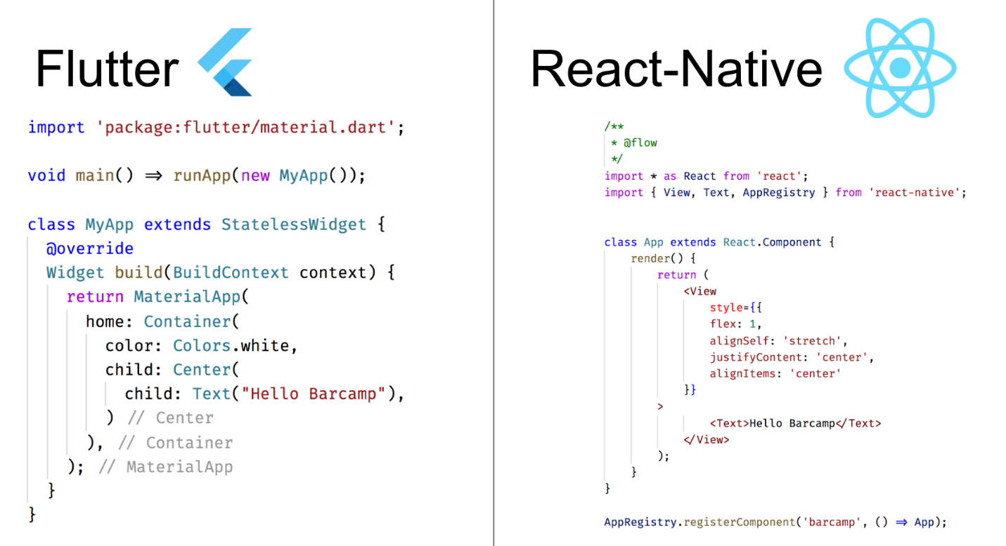 Flutter: The Farewell of React-Native | by Shahen Hovhannisyan | Research &  Engineering at Simply Technologies | Medium