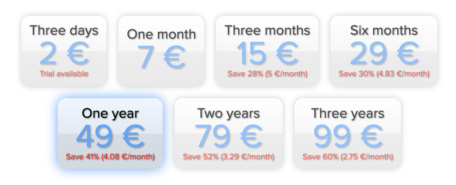AirVPN pricing and plans
