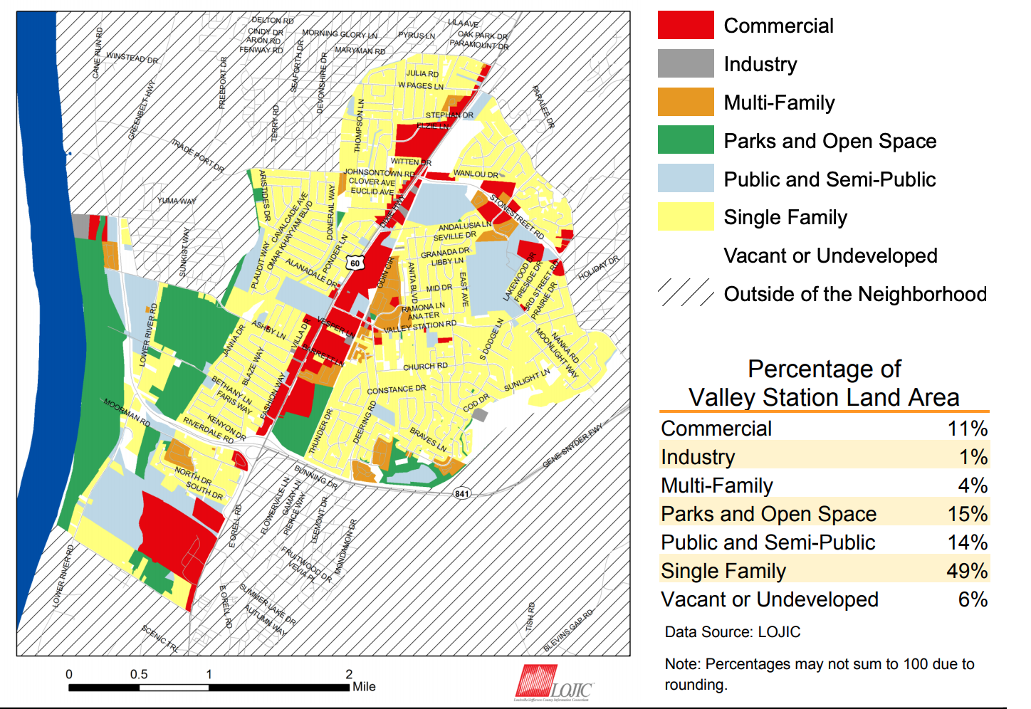 Valley Station Louisville, KY Land Use