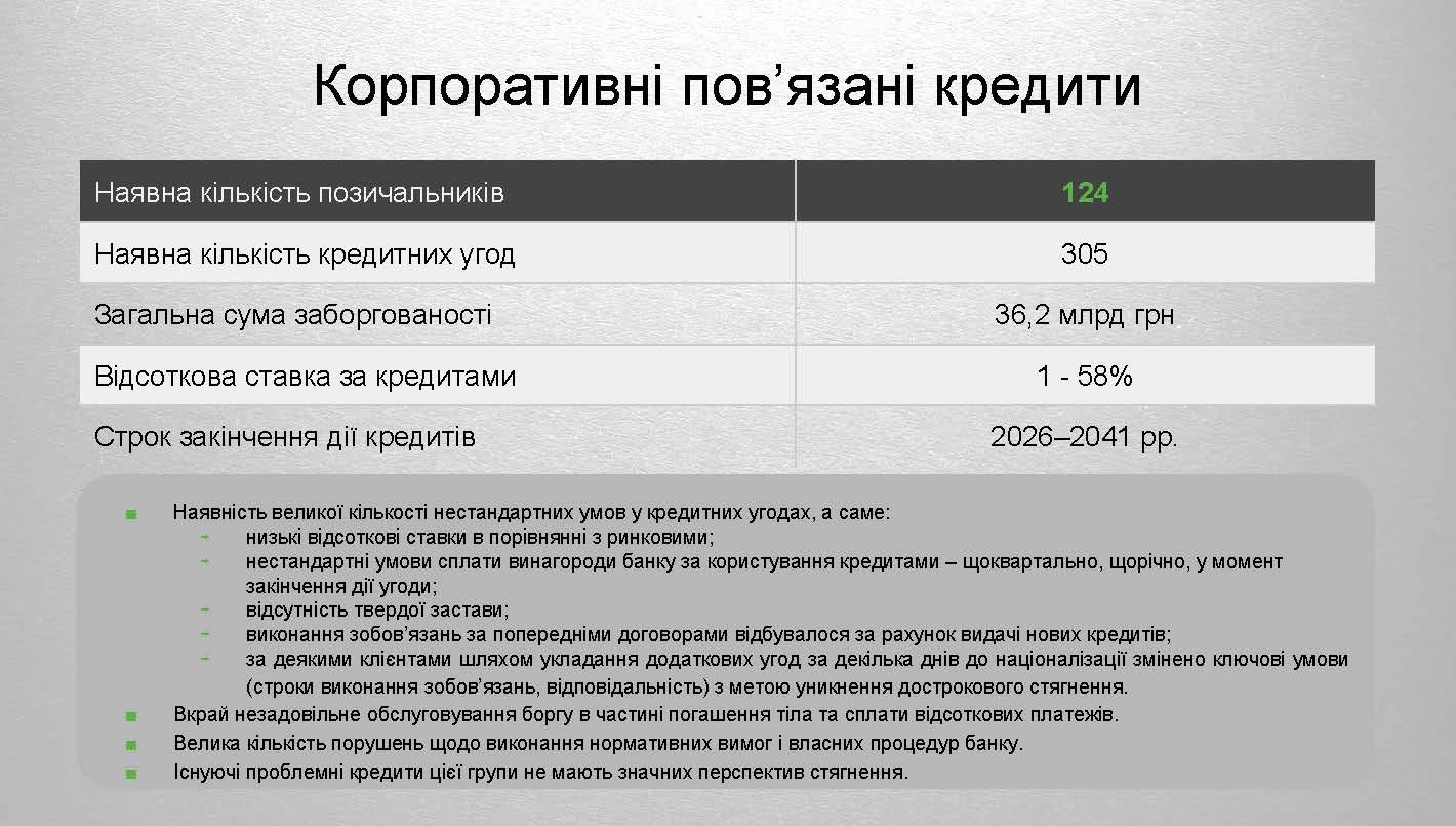 Токсичні активи ПриватБанку 2 Страница 14