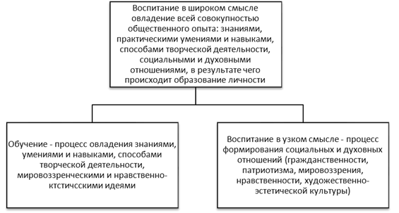 http://www.bestreferat.ru/images/paper/80/48/4254880.png