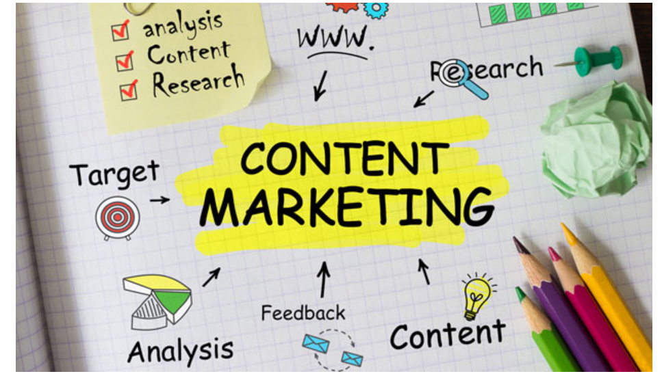 "International institute of digital marketing "" Content marketing"""