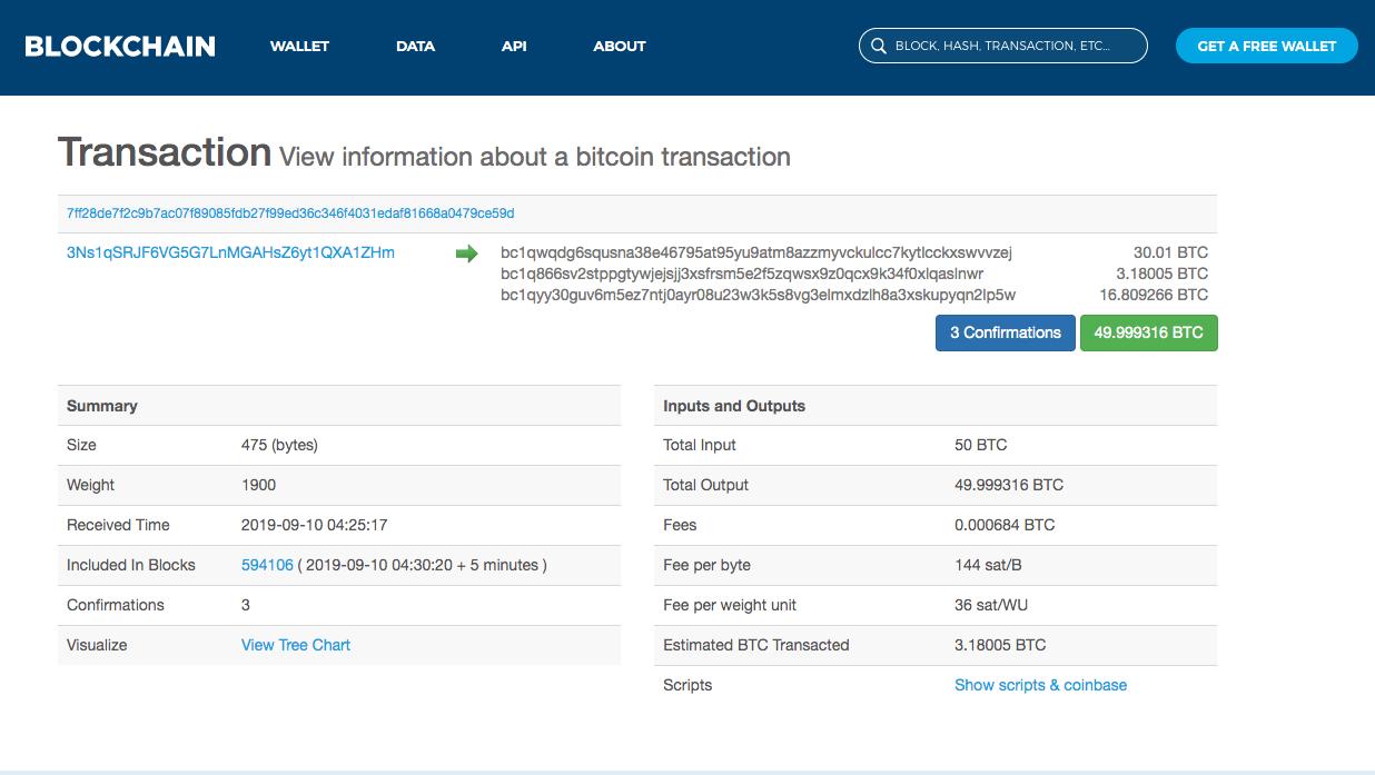 bitcoin problema pavyzdys