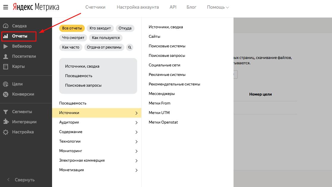 Как настроить отчеты в Яндекс.Метрике
