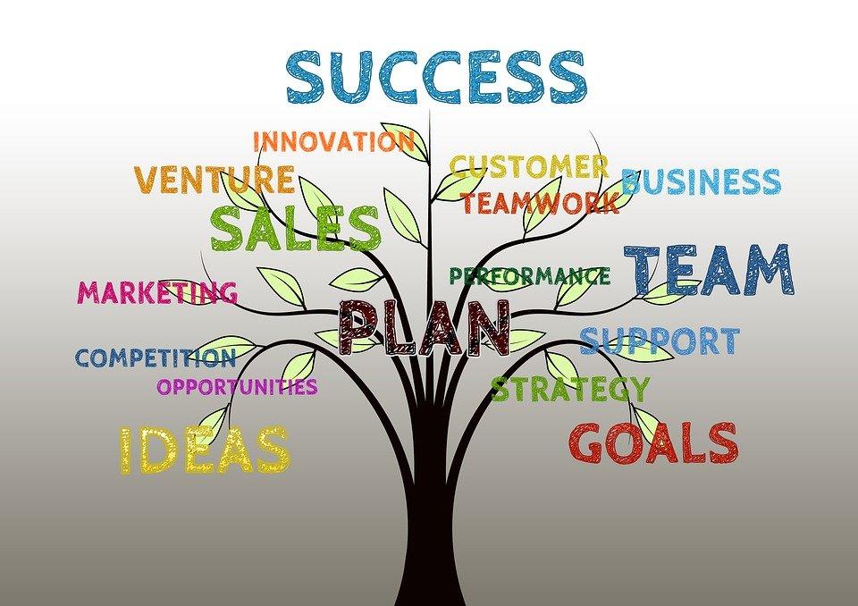 Business, Tree, Growth, Success, Team, Teamwork, Profit