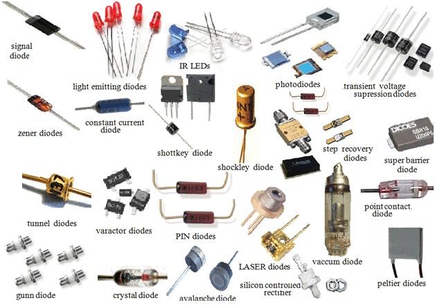 Nguồn hàng linh kiện điện tử Trung Quốc rất đa dạng và dồi dào