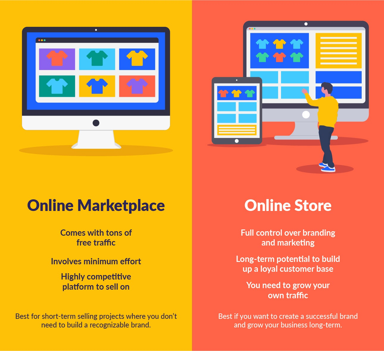 dropshipping online store vs online marketplace