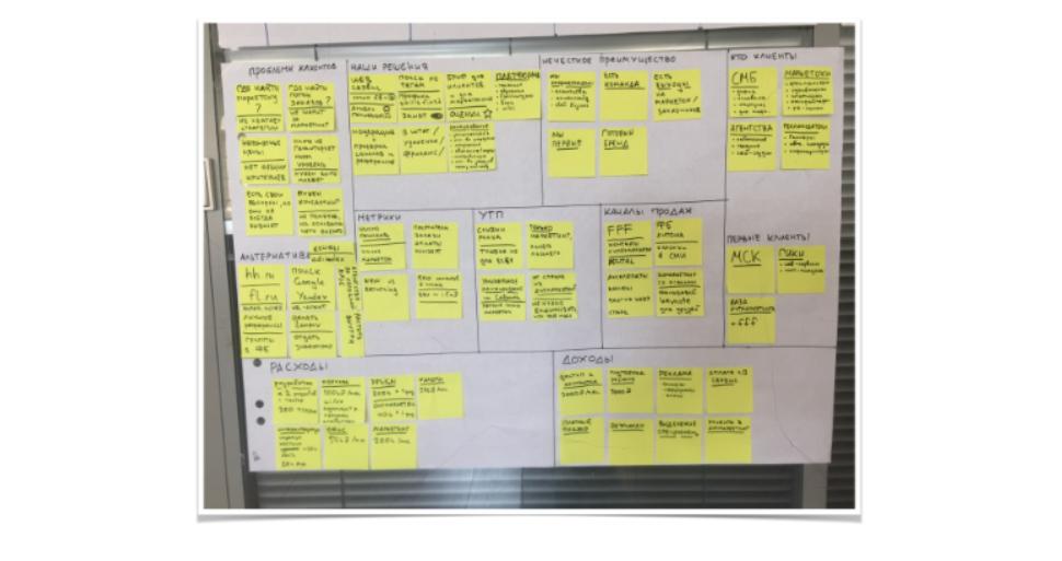 пример бизнес плана