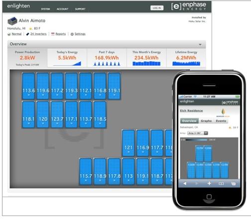 Enphase enlighten monitoring portal