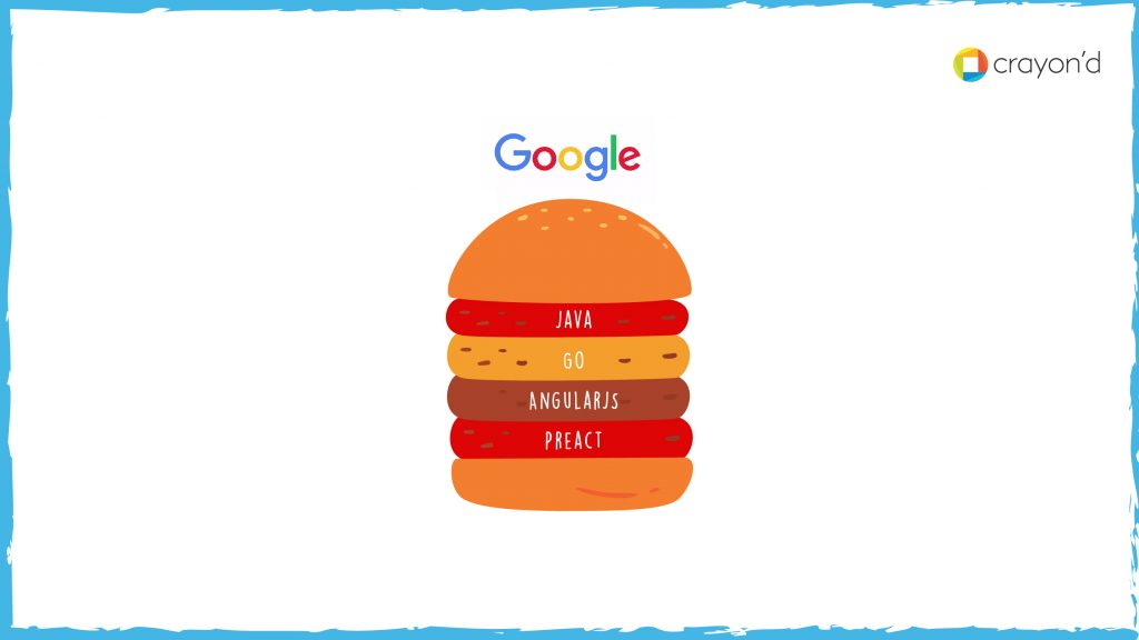 Google's Tech Stack