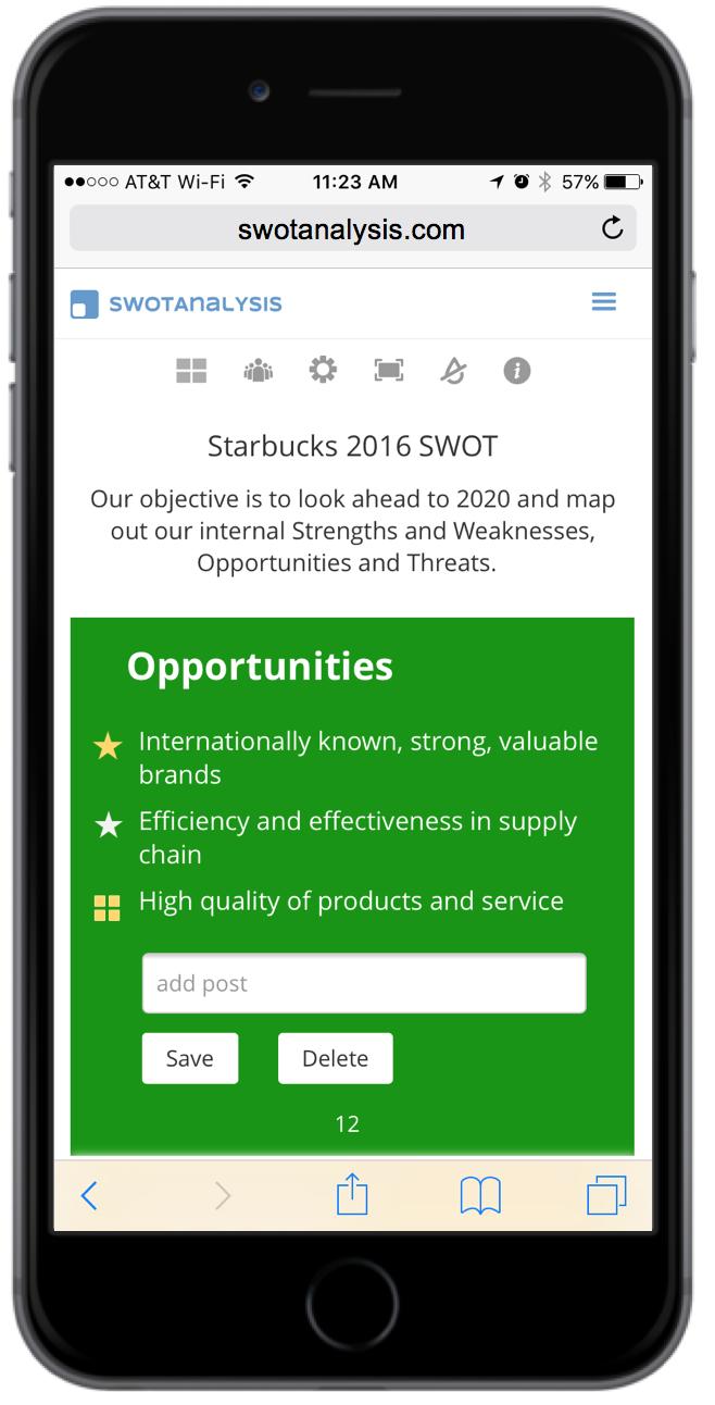 SWOT Analysis Mobile