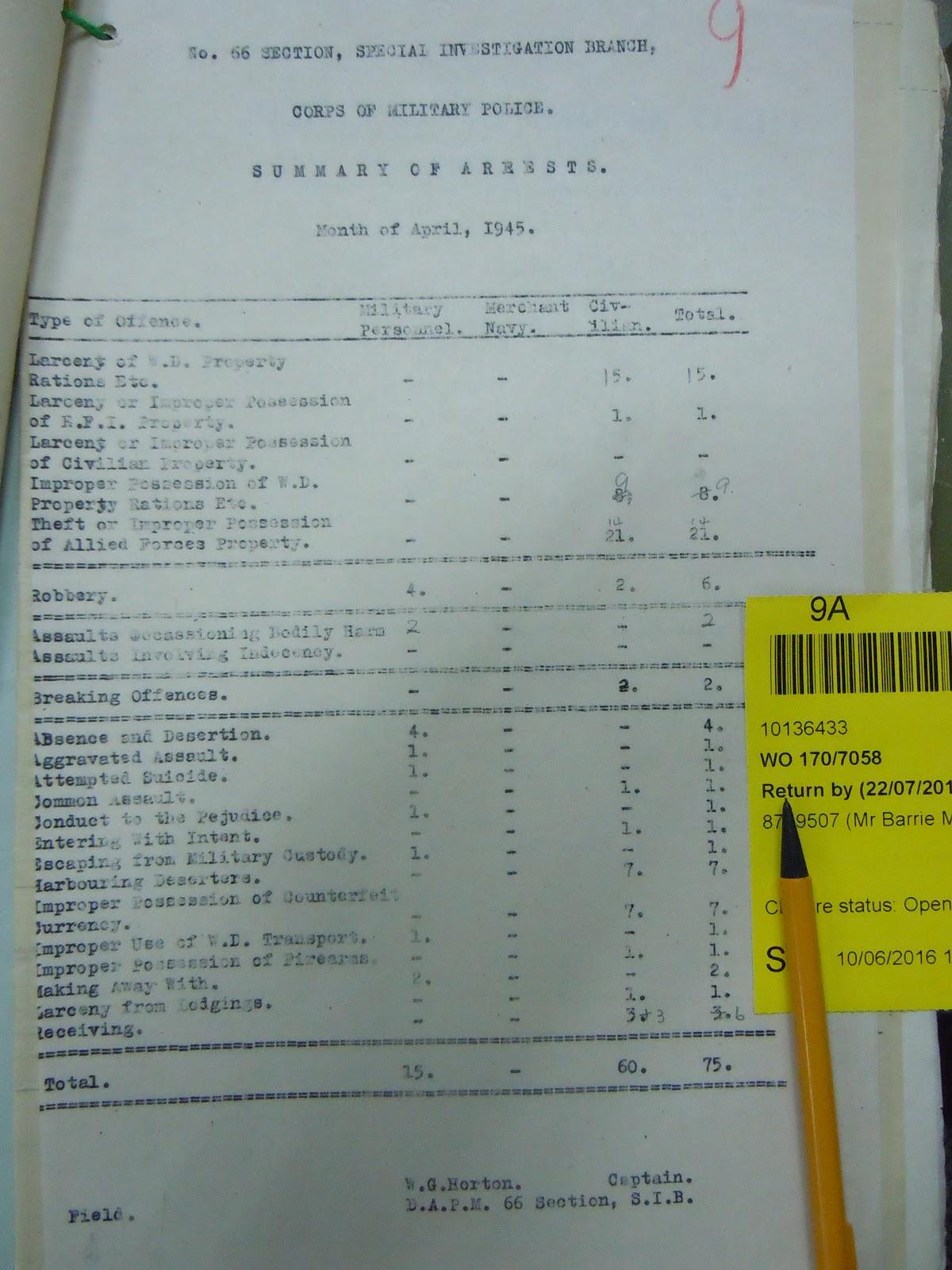national archive june 127.JPG