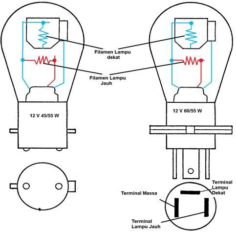 Identifikasi komponen sistem kelistrikan bodi standart dan pengaman