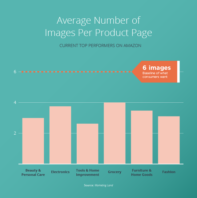 In-depth product pages matter...a lot