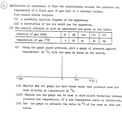 Thermal Physics - LGB Physics