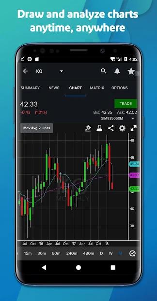 TradeStation platform for crypto traders