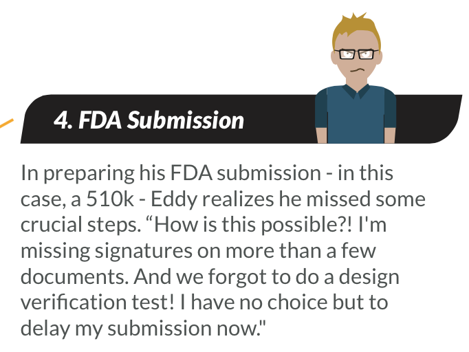medical_device_product_development_fda_submission