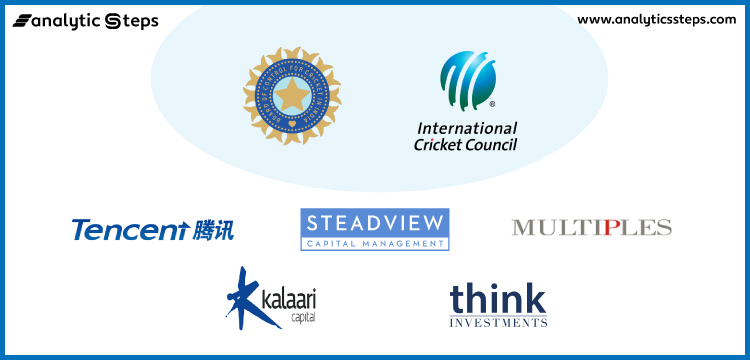 The image shows the four investors and 2 big partners of Dream11.