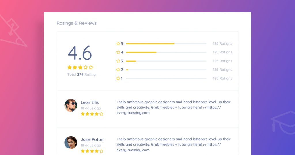 Tutor lms course rating & review